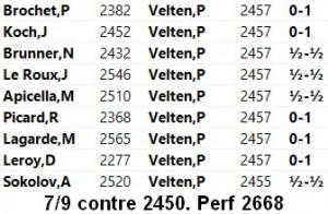 Norme_Velten